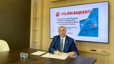 Türkiye'nin En Kapsamlı Şehir Kartı ve Sosyal Projesi Olan Başkent Kartlarımızı Aldık